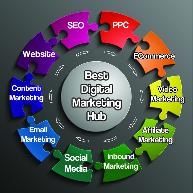 All You Need To Know About Digital Marketing Agencies